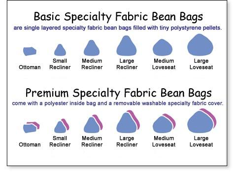 Choosing a Bean Bag Fabric
