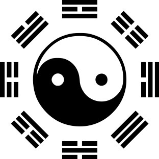Feng Shui Overview