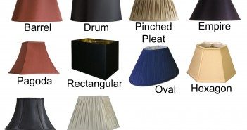 Selecting the Right Lamp Shades
